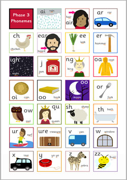 Early Learning Resources Phase 3 Phoneme Mat - Free Early ...