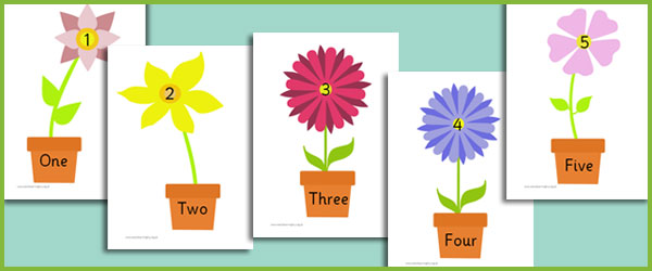 Flowers in Pots -Editable Text