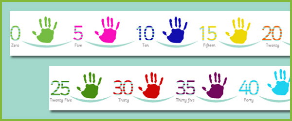 Counting in Fives (Handprints), EYFS, KS1 number line ...