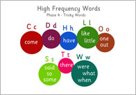 Phase 4 High-Frequency Words