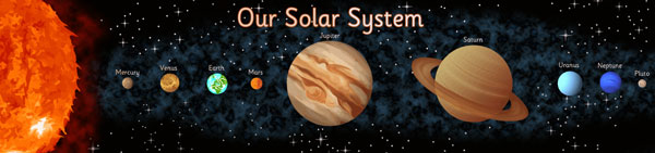 Solar System Display Poster
