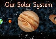 solar system thumb Solar System Display Poster