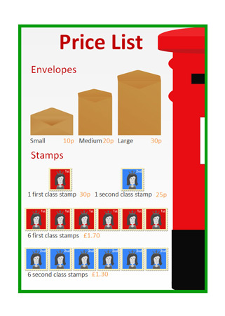 Post Office Roleplay Poster 4 Free Early Years Amp Primary