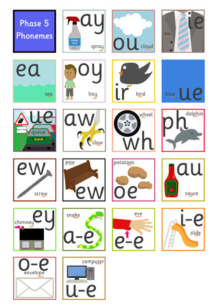 Phase 5 Phoneme Mat Free Early Years Amp Primary Teaching