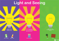 Light and Seeing Poster
