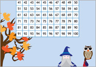 Wizard & Witch Hundred Square Sheets