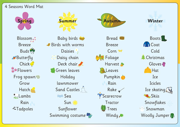 Four Seasons Word Mat Free Early Years Amp Primary