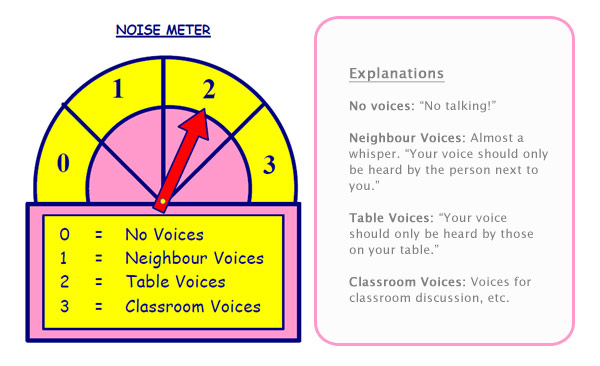 How to manage noise during group work | Free Early Years & Primary ...