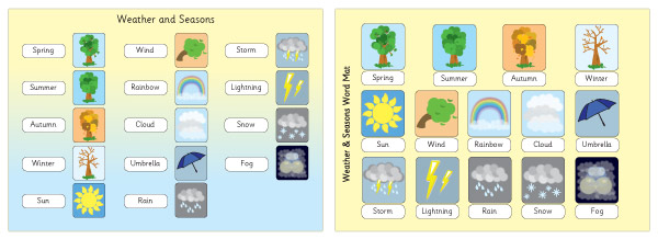 Weather And Seasons Word Mats : Free Early Years u0026 Primary ...