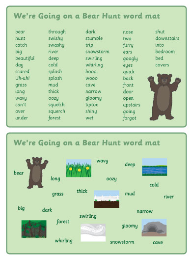 Goldilocks and the Three Bears Primary Resources