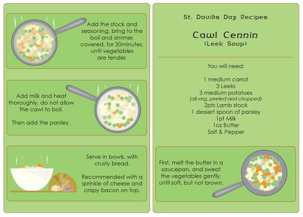 Leek Soup (Cawl Cennin) Recipe