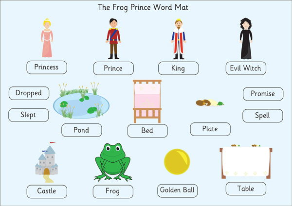 Frog Prince Word Mat Free Early Years Amp Primary Teaching