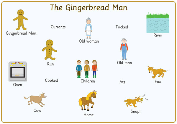 The Gingerbread Man Word Mats | Free Early Years & Primary Teaching ...