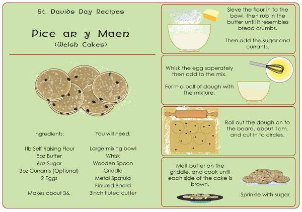 Welsh Cakes Recipe