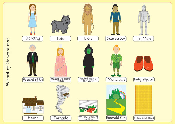 The Wizard of Oz Image and Word Mats