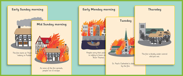 Great Fire Of London Timeline
