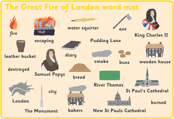Great Fire Of London Word Mats