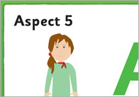 Phase 1 Aspect 5 Banner 1 Phase 1: Aspect 5 (Alliteration) Banner