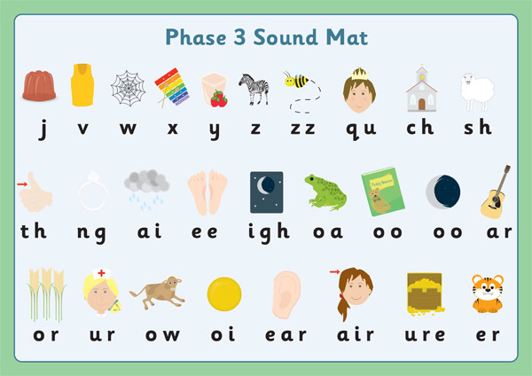 Phase 3 Sound Mats Free Early Years Amp Primary Teaching