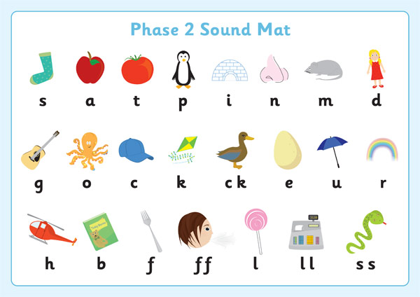 Phase 2 Sound Mats Free Early Years Amp Primary Teaching