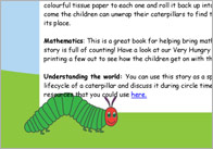 The Very Hungry Caterpillar Activity Ideas