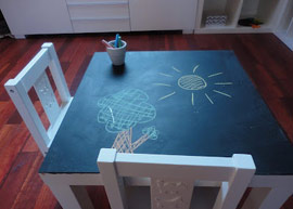 Arts And Crafts On A Budget Early Years Money Saving