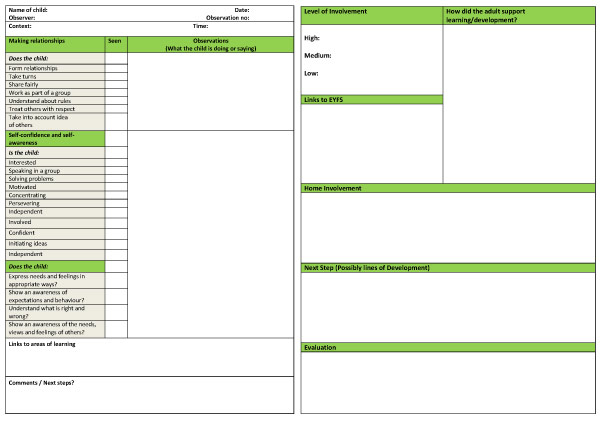 Set of Early Years Observation Templates