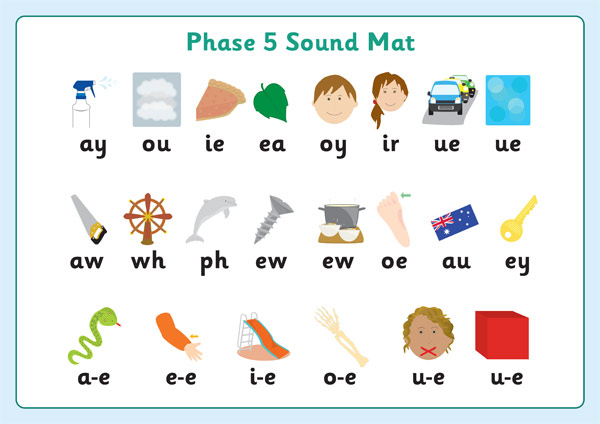 Phase 5 Sound Mats Free Early Years Amp Primary Teaching