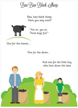 Baa Baa Black Sheep Nursery Rhyme | EYFS and KS1 | Free Early ...