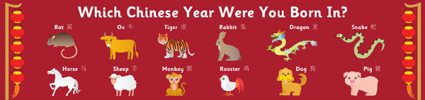 chinese zodiac display banner chinese zodiac animal signs poster
