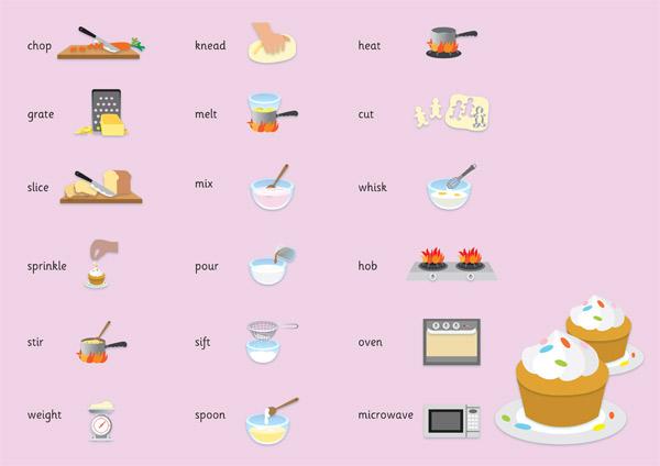Cooking Word Mat