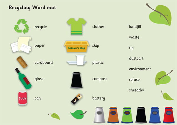 Recycling Word Mat : EYFS Free Teaching Resources : Free Early Years u0026 Primary Teaching ...