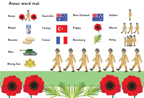 Anzac Day Word Mat