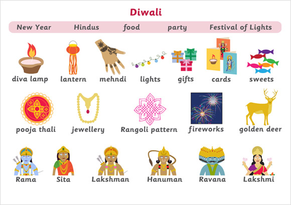 A4 Diwali Topic Word Mat : Free Early Years u0026 Primary ...