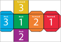 Forward and Back Dice Template