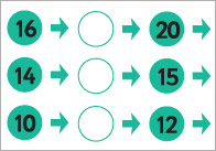 Counting-patterns-worksheets