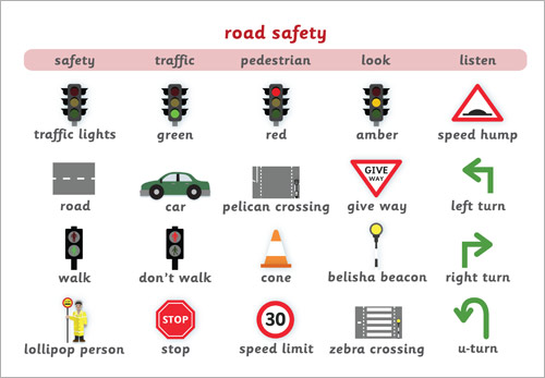 Road Safety Word Mat Free Early Years Amp Primary Teaching