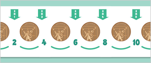 Counting In 2s With Coins (UK)