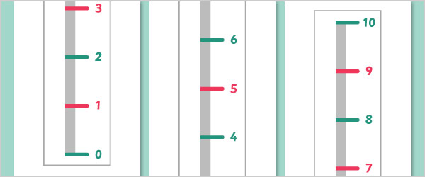 0-10 Vertical Number Line Banner