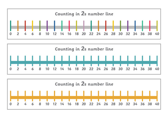 Counting In 2s Number Line Free Early Years Amp Primary