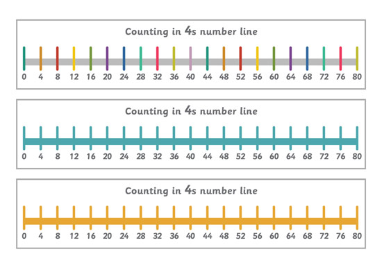 Counting In 4s Number Line Free Early Years Amp Primary Teaching Resources Eyfs Amp Ks1