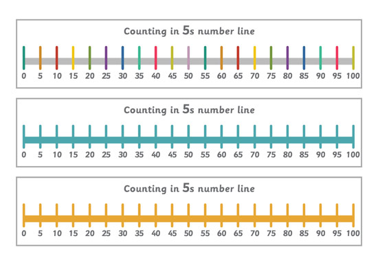 Counting In 5s Number Line on Minibeast Counting 1