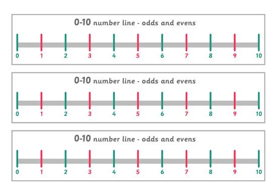 Odds & Evens Number Line (0-10)