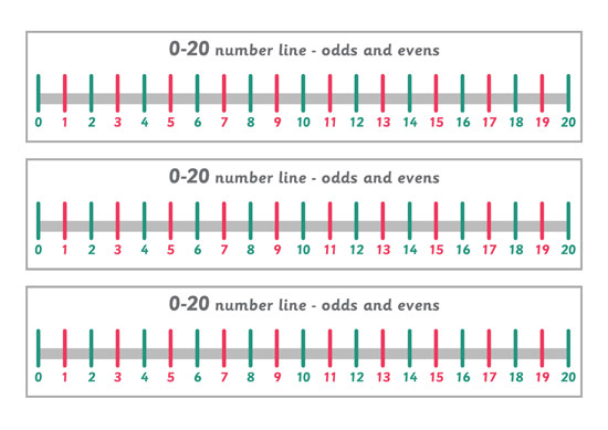 Odds Amp Evens Number Line 0 20 Free Early Years