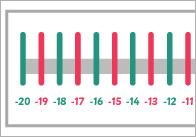 Odds & Evens Number Line (Minus 20-20)