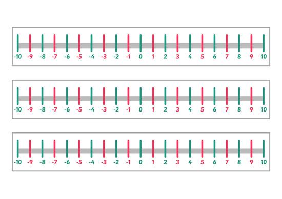 Odds & Evens Number Line (Minus 10-10)