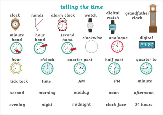 Telling The Time Word Mat