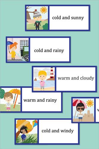 Weather Description Labels