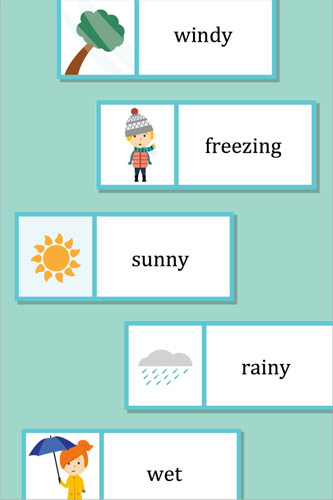 Editable Weather Labels