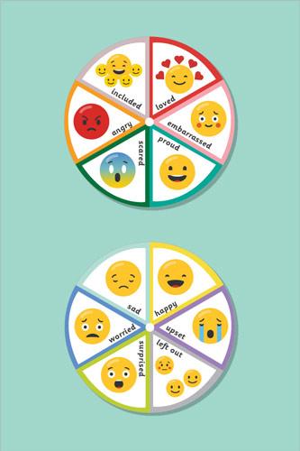 Printable Emoji Spinner